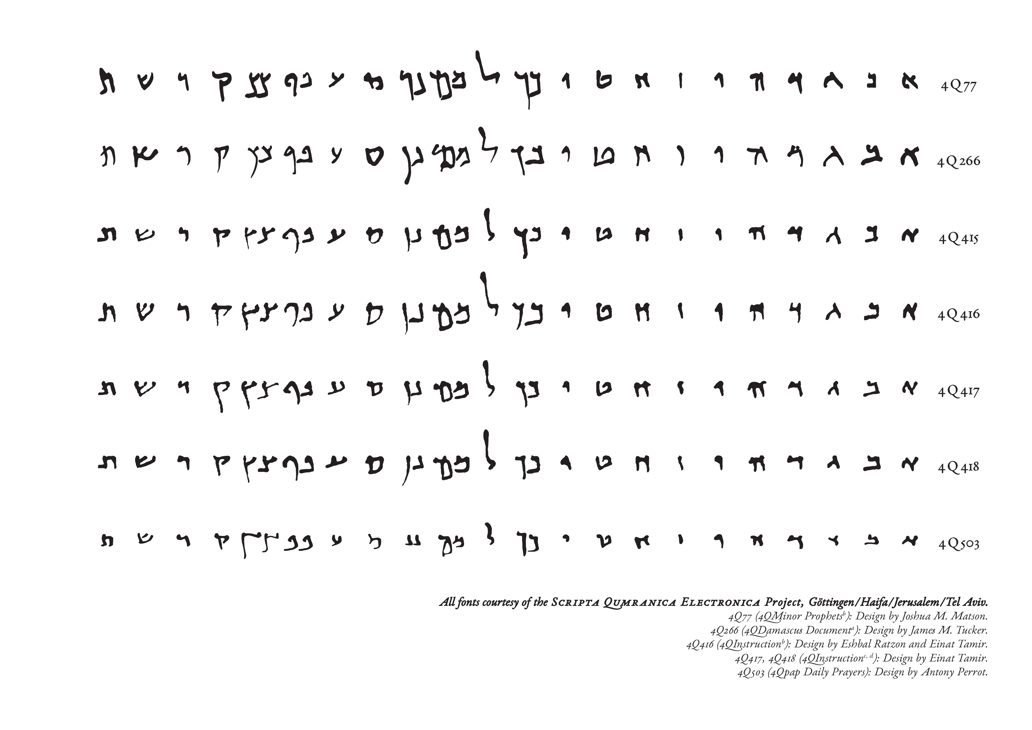 Scribal Fonts by SQE